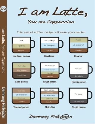 หน้าปก-i-am-latte-you-are-cappuccino-ookbee