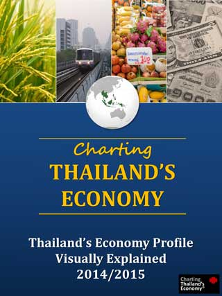 charting-thailands-charting-thailands-economy-20142015-หน้าปก-ookbee