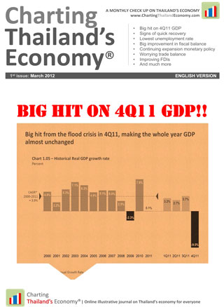 หน้าปก-charting-thailandeng-march-2012-ookbee