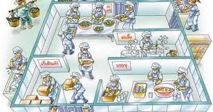 หน้าปก-การผลิตอาหารให้มีความปลอดภัย-ookbee