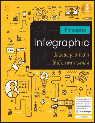 principles-infographic-หน้าปก-ookbee