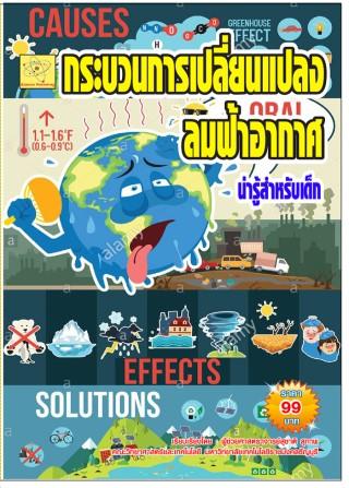 หน้าปก-กระบวนการเปลี่ยนแปลงลมฟ้าอากาศ-สำหรับเด็ก-ปรับปรุงใหม่-2-สค-64-ookbee