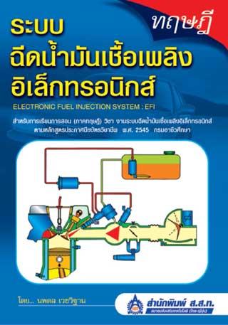 ทฤษฎี-ระบบฉีดน้ำมันเชื้อเพลิงอิเล็กทรอนิกส์-หน้าปก-ookbee
